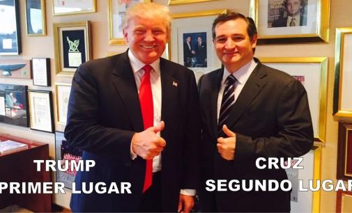 Trump con 384 delegados de los 1.237 segundo Cruz con 300
